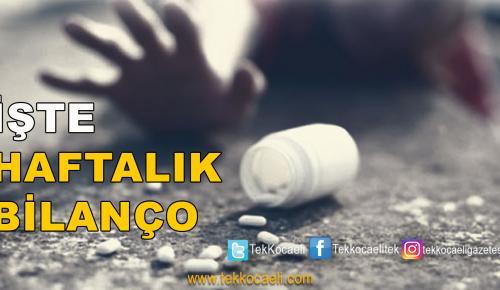Uyuşturucu Bilançosu Açıklandı
